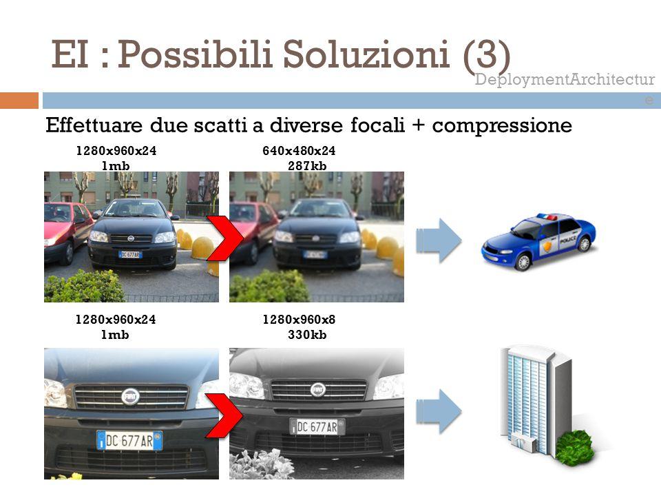 EI : Possibili Soluzioni (3) DeploymentArchitectur e Effettuare due scatti a diverse focali + compressione 1280x960x24 1mb 640x480x24 287kb 1280x960x2