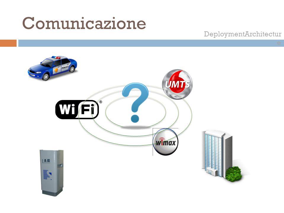 Comunicazione DeploymentArchitectur e