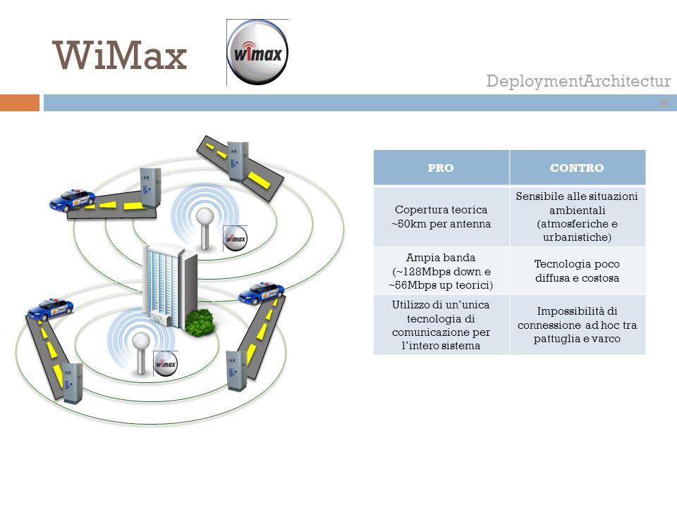 WiMax DeploymentArchitectur e PROCONTRO Copertura teorica ~50km per antenna Sensibile alle situazioni ambientali (atmosferiche e urbanistiche) Ampia b