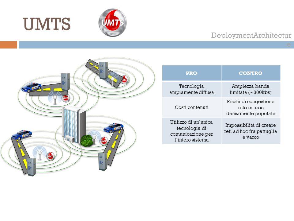 UMTS DeploymentArchitectur e PROCONTRO Tecnologia ampiamente diffusa Ampiezza banda limitata (~ 300kbs) Costi contenuti Rischi di congestione rete in