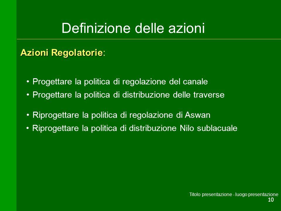 10 Titolo presentazione - luogo presentazione InterventiInterventi Definizione delle azioni Azioni Regolatorie Azioni Regolatorie: Progettare la polit