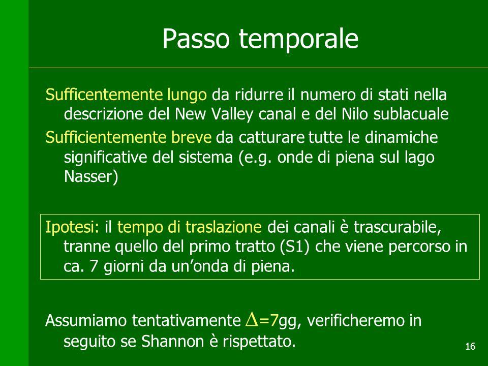 16 Passo temporale Sufficentemente lungo da ridurre il numero di stati nella descrizione del New Valley canal e del Nilo sublacuale Sufficientemente b