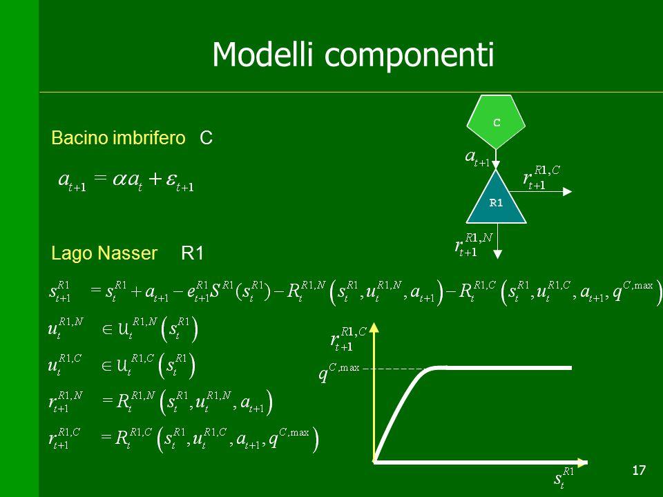 17 Modelli componenti Bacino imbrifero C Lago Nasser R1