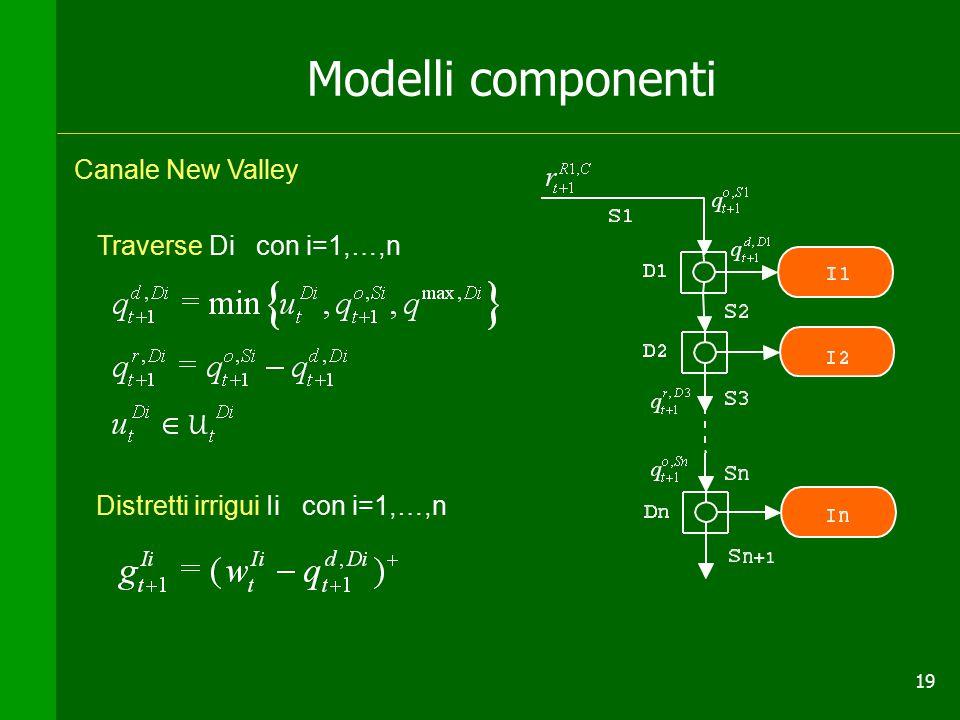 19 Modelli componenti Canale New Valley Traverse Di con i=1,…,n Distretti irrigui Ii con i=1,…,n +