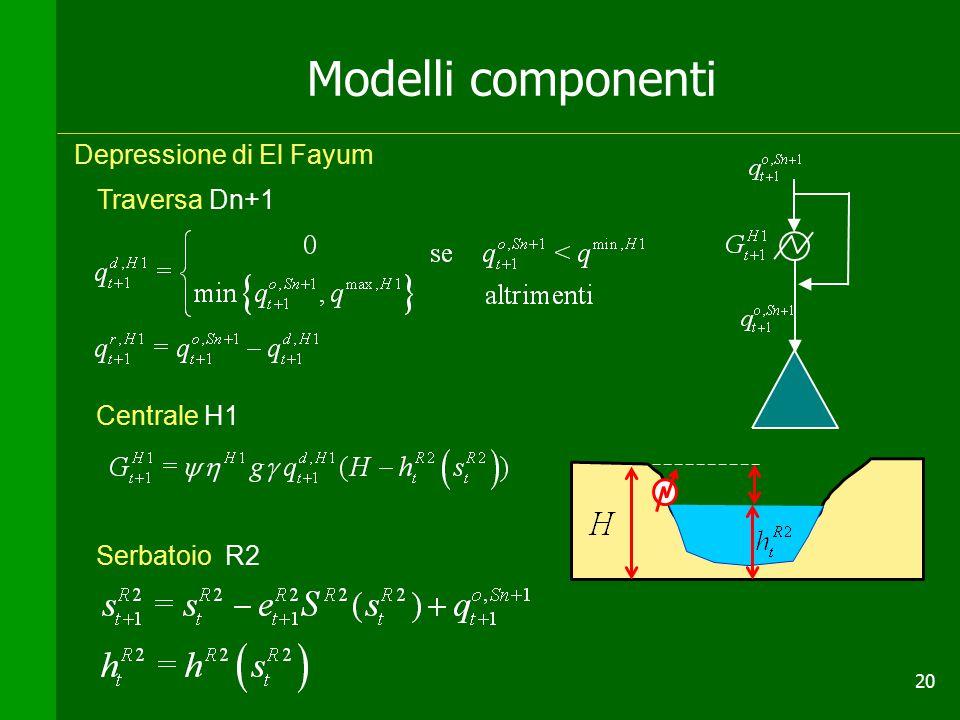 20 Modelli componenti Traversa Dn+1 Centrale H1 Depressione di El Fayum Serbatoio R2