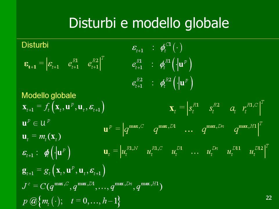 22 Disturbi e modello globale Disturbi Modello globale