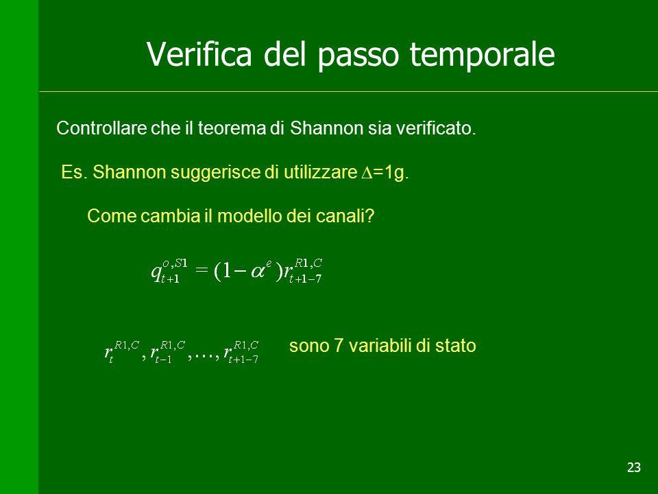 23 Verifica del passo temporale Controllare che il teorema di Shannon sia verificato. Es. Shannon suggerisce di utilizzare  =1g. Come cambia il model