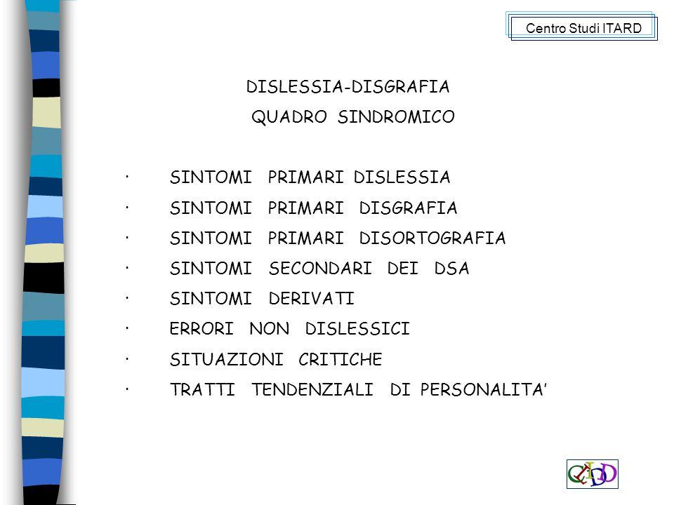 DISLESSIA-DISGRAFIA QUADRO SINDROMICO · SINTOMI PRIMARI DISLESSIA · SINTOMI PRIMARI DISGRAFIA · SINTOMI PRIMARI DISORTOGRAFIA · SINTOMI SECONDARI DEI DSA · SINTOMI DERIVATI · ERRORI NON DISLESSICI · SITUAZIONI CRITICHE · TRATTI TENDENZIALI DI PERSONALITA' Centro Studi ITARD