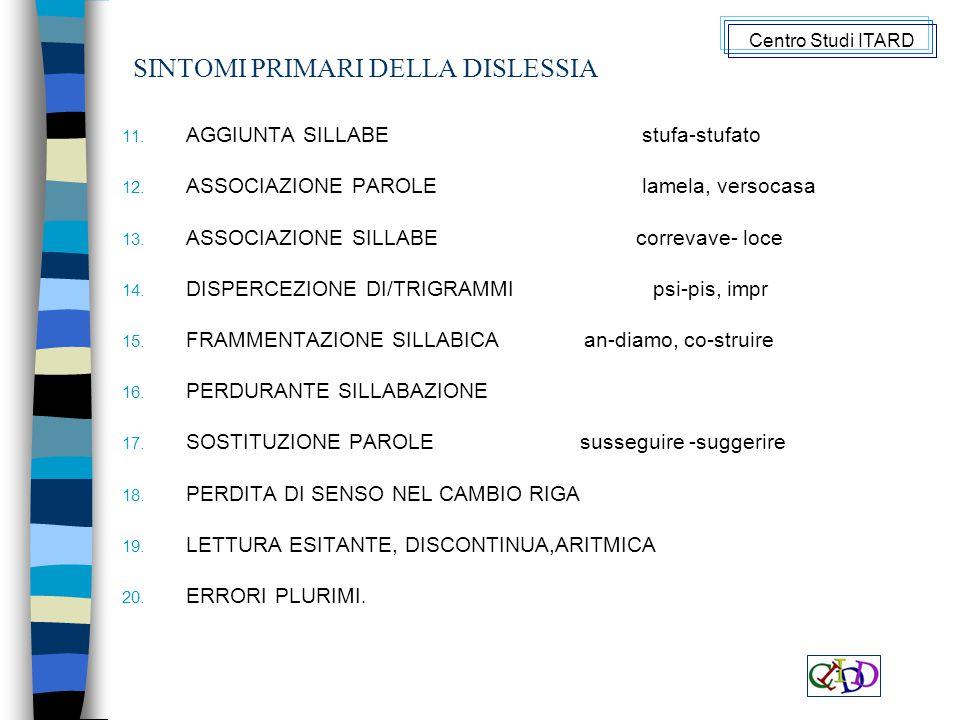 SINTOMI PRIMARI DELLA DISLESSIA 11.AGGIUNTA SILLABE stufa-stufato 12.