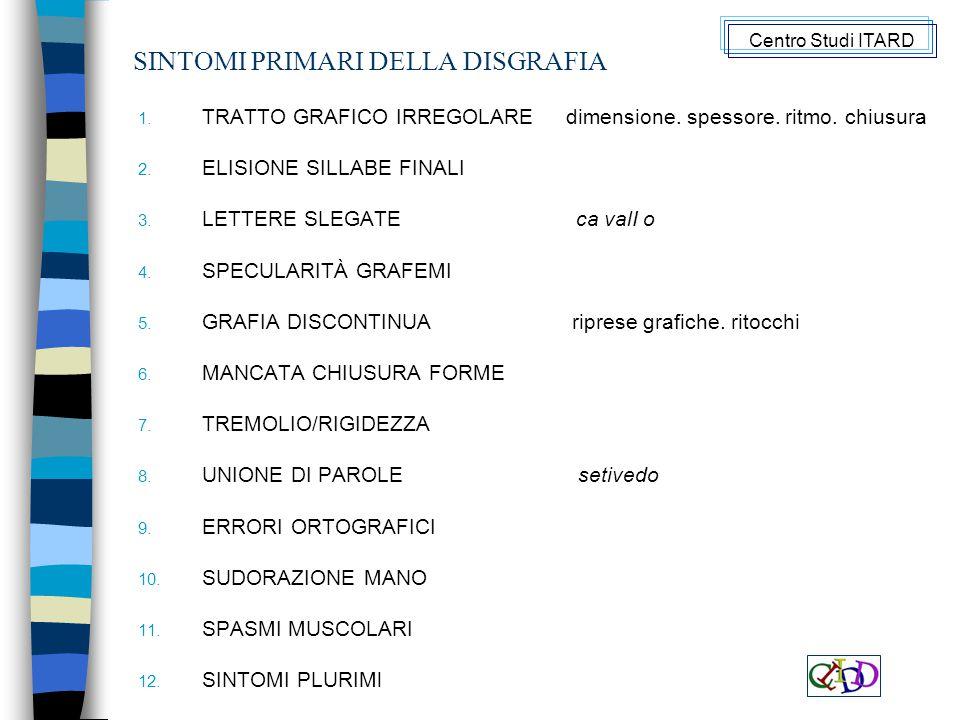 SINTOMI PRIMARI DELLA DISGRAFIA 1.TRATTO GRAFICO IRREGOLARE dimensione.