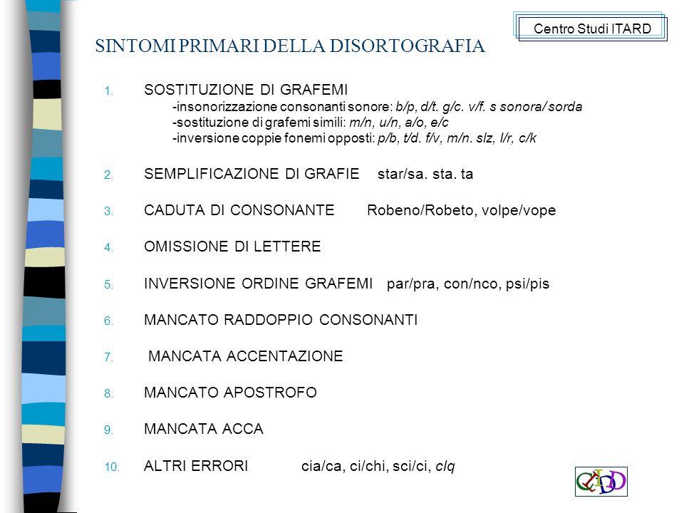 SINTOMI PRIMARI DELLA DISORTOGRAFIA 1.