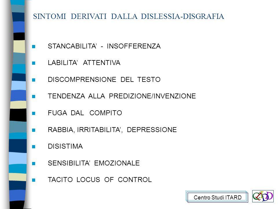 SINTOMI DERIVATI DALLA DISLESSIA-DISGRAFIA STANCABILITA' - INSOFFERENZA LABILITA' ATTENTIVA DISCOMPRENSIONE DEL TESTO TENDENZA ALLA PREDIZIONE/INVENZIONE FUGA DAL COMPITO RABBIA, IRRITABILITA', DEPRESSIONE DISISTIMA SENSIBILITA' EMOZIONALE TACITO LOCUS OF CONTROL Centro Studi ITARD