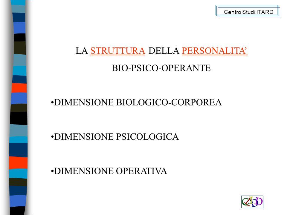 LA STRUTTURA DELLA PERSONALITA'STRUTTURAPERSONALITA' BIO-PSICO-OPERANTE DIMENSIONE BIOLOGICO-CORPOREA DIMENSIONE PSICOLOGICA DIMENSIONE OPERATIVA