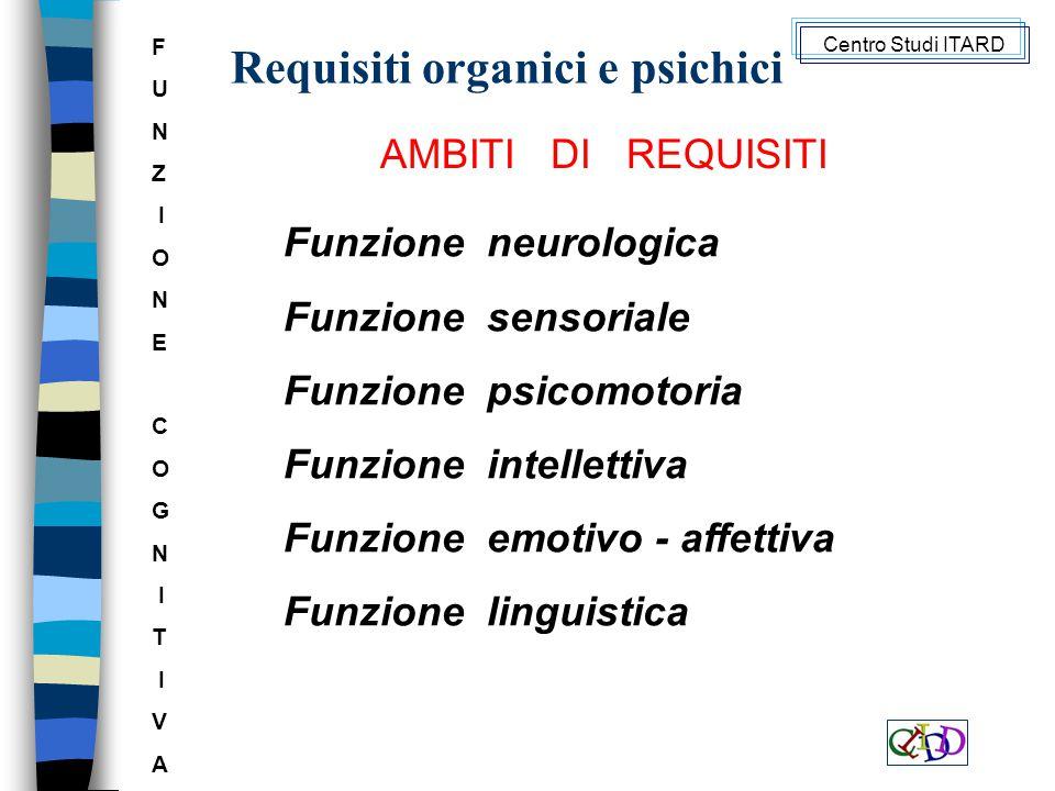 Requisiti organici e psichici AMBITI DI REQUISITI Funzione neurologica Funzione sensoriale Funzione psicomotoria Funzione intellettiva Funzione emotivo - affettiva Funzione linguistica Centro Studi ITARD FUNZ IONECOGN IT IVAFUNZ IONECOGN IT IVA