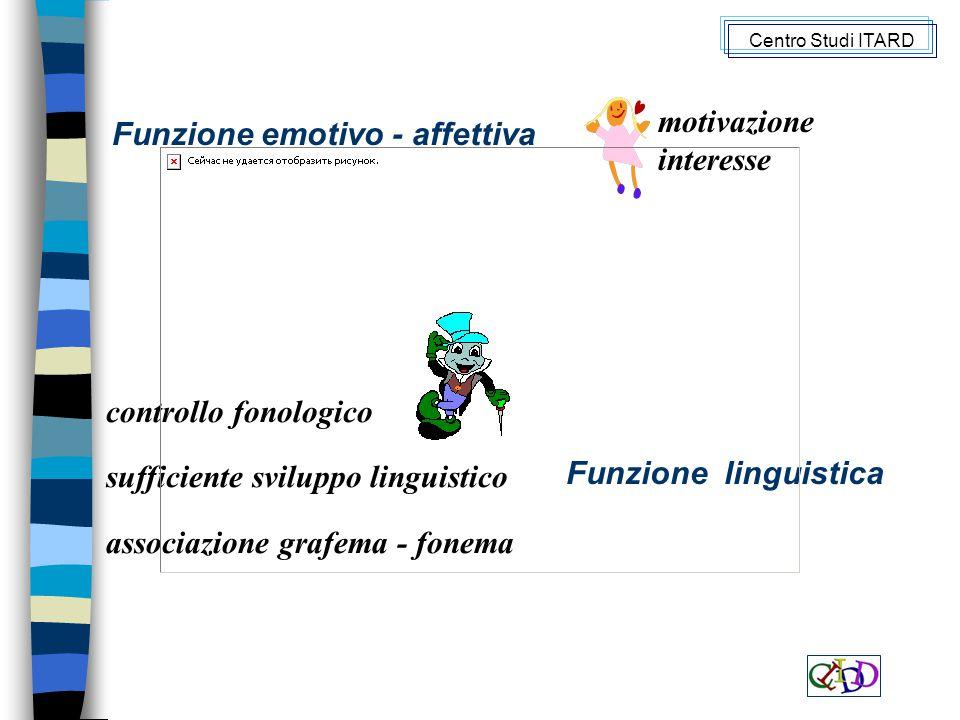 Funzione emotivo - affettiva motivazione interesse controllo fonologico sufficiente sviluppo linguistico associazione grafema - fonema Funzione linguistica Centro Studi ITARD