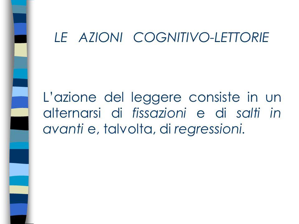 LE AZIONI COGNITIVO-LETTORIE L'azione del leggere consiste in un alternarsi di fissazioni e di salti in avanti e, talvolta, di regressioni.