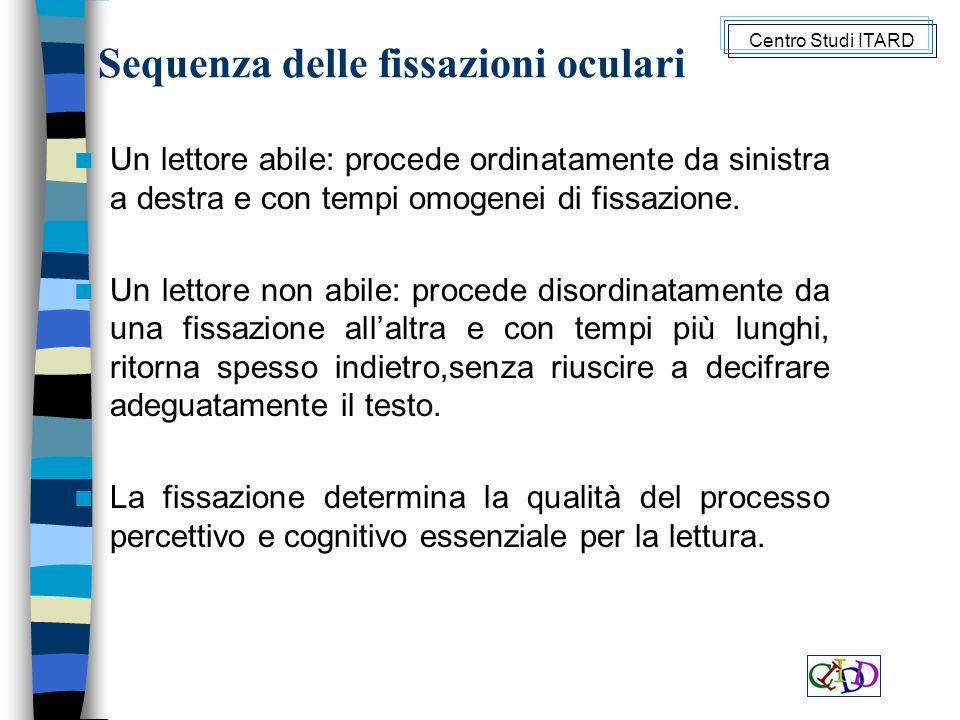 Sequenza delle fissazioni oculari Un lettore abile: procede ordinatamente da sinistra a destra e con tempi omogenei di fissazione.