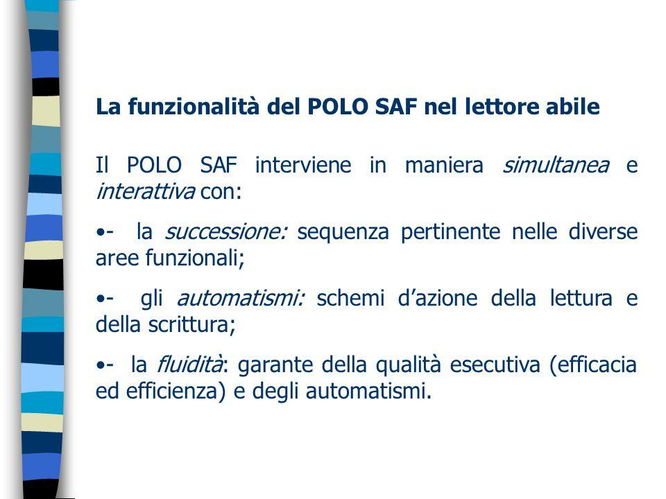 La funzionalità del POLO SAF nel lettore abile Il POLO SAF interviene in maniera simultanea e interattiva con: - la successione: sequenza pertinente nelle diverse aree funzionali; - gli automatismi: schemi d'azione della lettura e della scrittura; - la fluidità: garante della qualità esecutiva (efficacia ed efficienza) e degli automatismi.