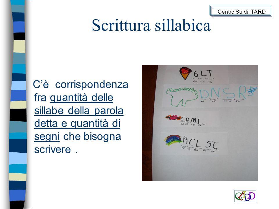 Scrittura sillabica C'è corrispondenza fra quantità delle sillabe della parola detta e quantità di segni che bisogna scrivere.
