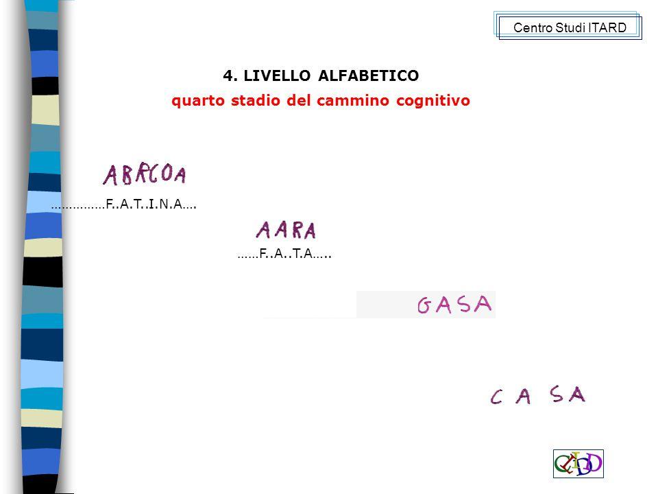 4.LIVELLO ALFABETICO quarto stadio del cammino cognitivo ……………F..A.T..I.N.A….