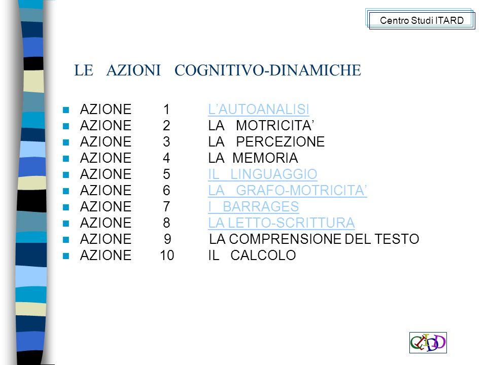 LE AZIONI COGNITIVO-DINAMICHE AZIONE 1L'AUTOANALISIL'AUTOANALISI AZIONE 2LA MOTRICITA' AZIONE 3LA PERCEZIONE AZIONE 4LA MEMORIA AZIONE 5IL LINGUAGGIOIL LINGUAGGIO AZIONE 6LA GRAFO-MOTRICITA'LA GRAFO-MOTRICITA' AZIONE 7I BARRAGESI BARRAGES AZIONE 8 LA LETTO-SCRITTURALA LETTO-SCRITTURA AZIONE 9 LA COMPRENSIONE DEL TESTO AZIONE10IL CALCOLO Centro Studi ITARD
