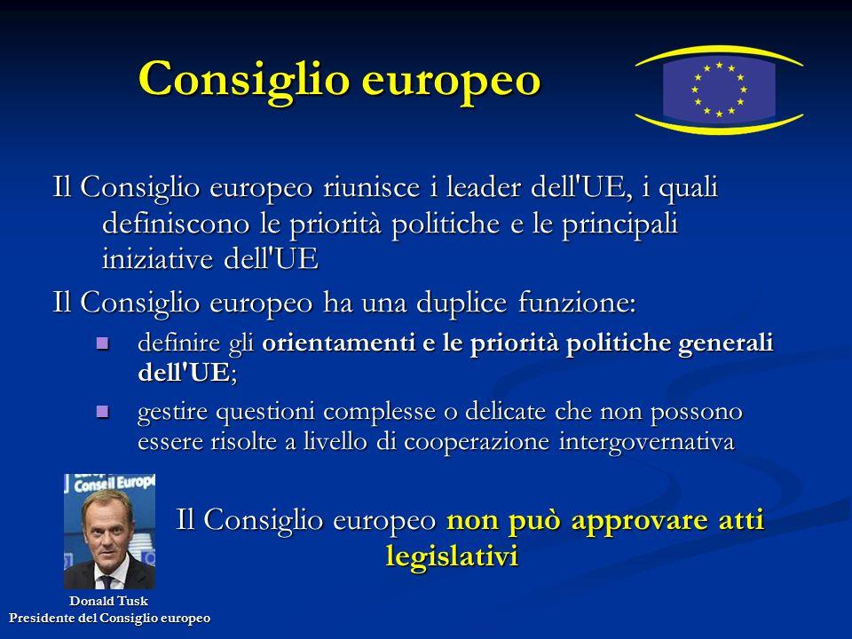 Consiglio europeo Il Consiglio europeo riunisce i leader dell UE, i quali definiscono le priorità politiche e le principali iniziative dell UE Il Consiglio europeo ha una duplice funzione: definire gli orientamenti e le priorità politiche generali dell UE; definire gli orientamenti e le priorità politiche generali dell UE; gestire questioni complesse o delicate che non possono essere risolte a livello di cooperazione intergovernativa gestire questioni complesse o delicate che non possono essere risolte a livello di cooperazione intergovernativa Il Consiglio europeo non può approvare atti legislativi Donald Tusk Presidente del Consiglio europeo
