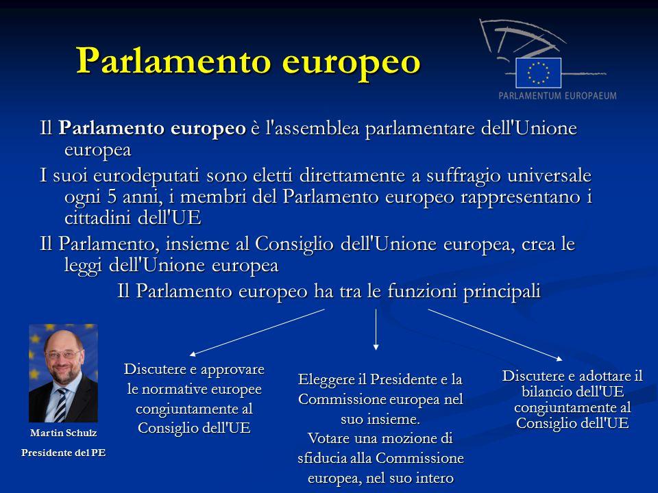 Il Parlamento europeo è l assemblea parlamentare dell Unione europea I suoi eurodeputati sono eletti direttamente a suffragio universale ogni 5 anni, i membri del Parlamento europeo rappresentano i cittadini dell UE Il Parlamento, insieme al Consiglio dell Unione europea, crea le leggi dell Unione europea Il Parlamento europeo ha tra le funzioni principali Parlamento europeo Discutere e approvare le normative europee congiuntamente al Consiglio dell UE Discutere e adottare il bilancio dell UE congiuntamente al Consiglio dell UE Martin Schulz Presidente del PE Eleggere il Presidente e la Commissione europea nel suo insieme.