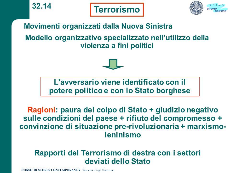 CORSO DI STORIA CONTEMPORANEA Docente Prof. Ventrone 32.14 Terrorismo Movimenti organizzati dalla Nuova Sinistra Modello organizzativo specializzato n