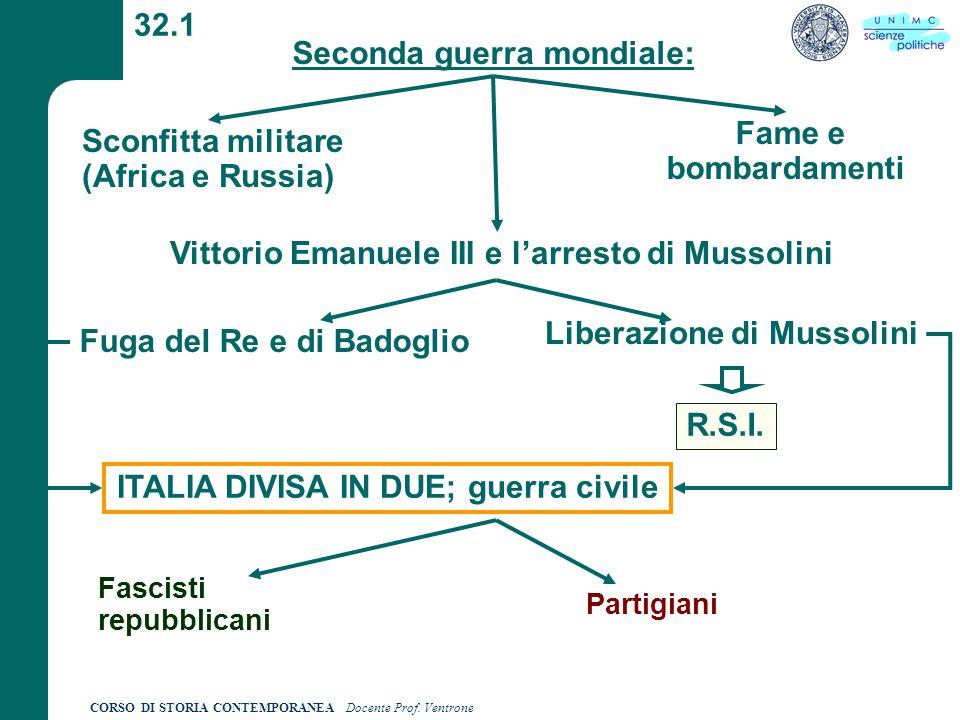 CORSO DI STORIA CONTEMPORANEA Docente Prof. Ventrone 32.1 Seconda guerra mondiale: Sconfitta militare (Africa e Russia) Fame e bombardamenti Vittorio
