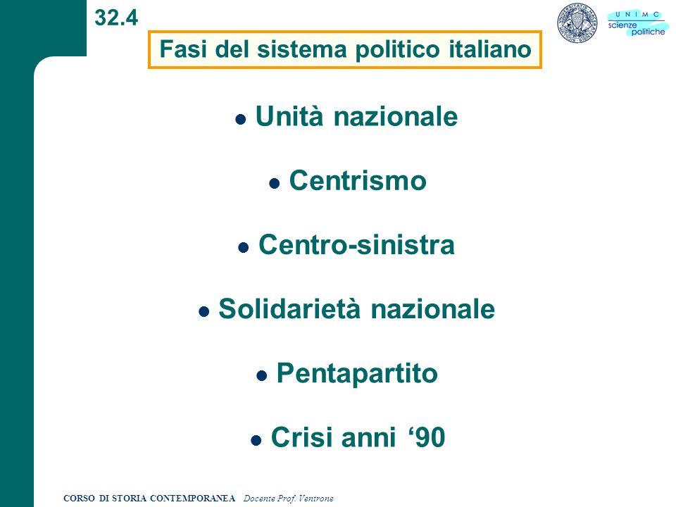CORSO DI STORIA CONTEMPORANEA Docente Prof. Ventrone 32.4 Fasi del sistema politico italiano Unità nazionale Centrismo Centro-sinistra Solidarietà naz