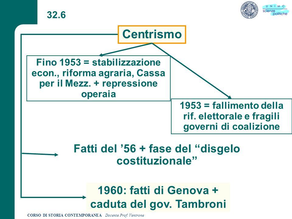 CORSO DI STORIA CONTEMPORANEA Docente Prof. Ventrone Centrismo Fino 1953 = stabilizzazione econ., riforma agraria, Cassa per il Mezz. + repressione op