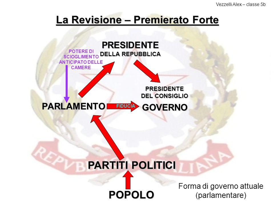 La Revisione – Le modifiche I contenuti dei cambiamenti approvati, introducono una nuova e inedita forma di governo e un ulteriore rafforzamento di al