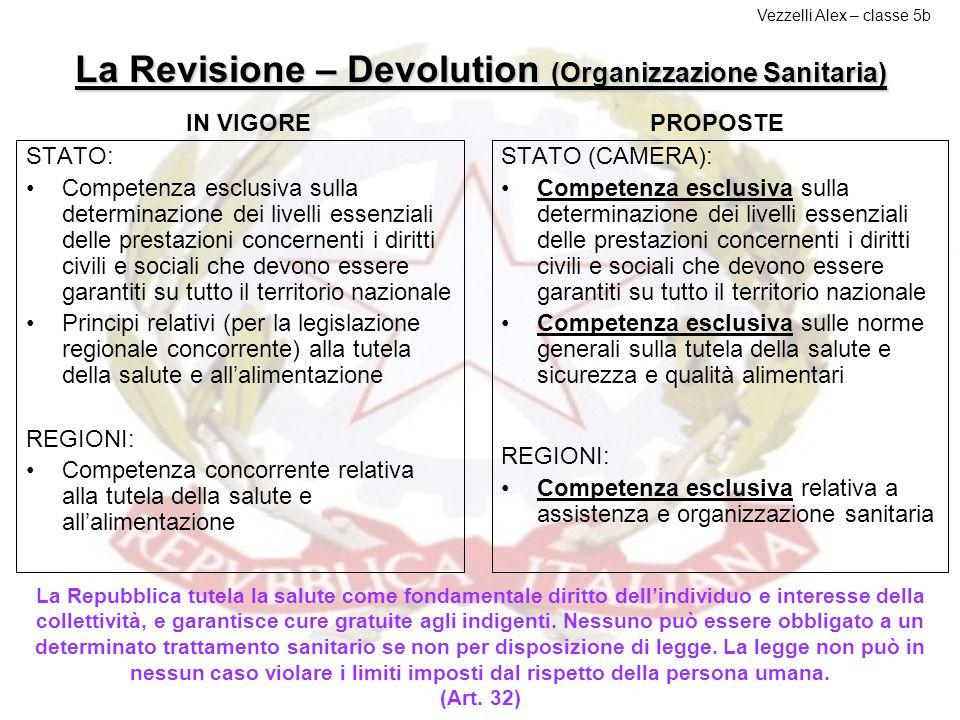 L'assistenza e l'organizzazione sanitaria L'organizzazione scolastica (definizione dei programmi scolastici e formativi d'interesse specifico della re
