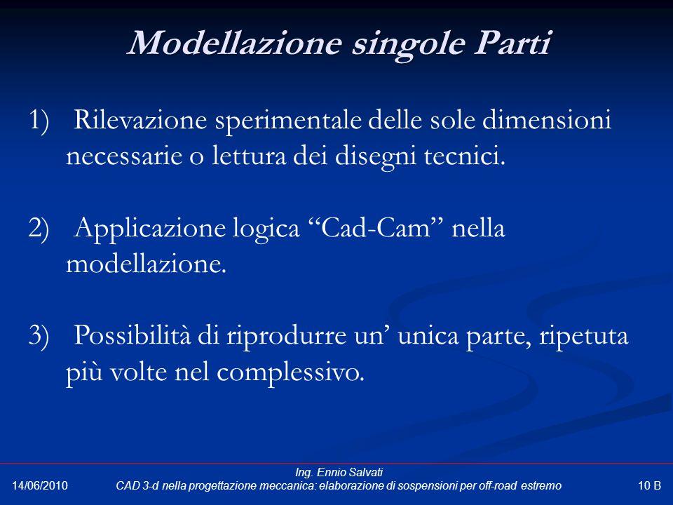 Modellazione singole Parti 14/06/2010 1) Rilevazione sperimentale delle sole dimensioni necessarie o lettura dei disegni tecnici. 2) Applicazione logi