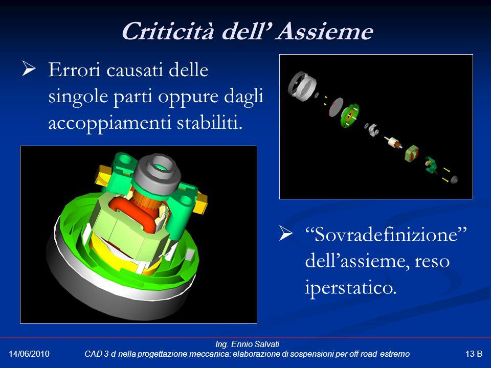 """Criticità dell' Assieme 14/06/2010  Errori causati delle singole parti oppure dagli accoppiamenti stabiliti.  """"Sovradefinizione"""" dell'assieme, reso"""