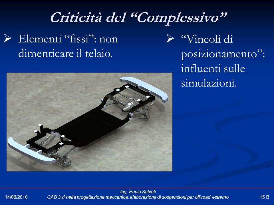 """Criticità del """"Complessivo"""" 14/06/2010  Elementi """"fissi"""": non dimenticare il telaio.  """"Vincoli di posizionamento"""": influenti sulle simulazioni. 15 B"""