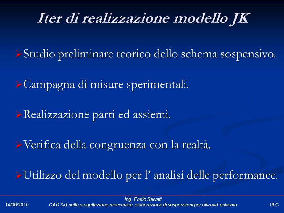 Iter di realizzazione modello JK  Studio preliminare teorico dello schema sospensivo.  Campagna di misure sperimentali.  Realizzazione parti ed ass