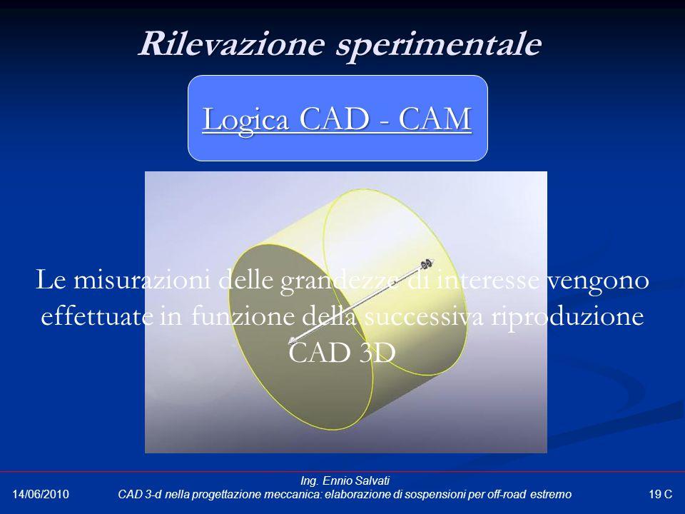 Rilevazione sperimentale Logica CAD - CAM Le misurazioni delle grandezze di interesse vengono effettuate in funzione della successiva riproduzione CAD