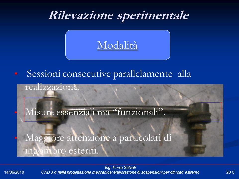 """Rilevazione sperimentale Modalità Sessioni consecutive parallelamente alla realizzazione. Misure essenziali ma """"funzionali"""". Maggiore attenzione a par"""