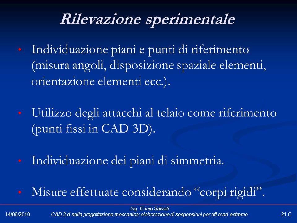 Rilevazione sperimentale Individuazione piani e punti di riferimento (misura angoli, disposizione spaziale elementi, orientazione elementi ecc.). Util