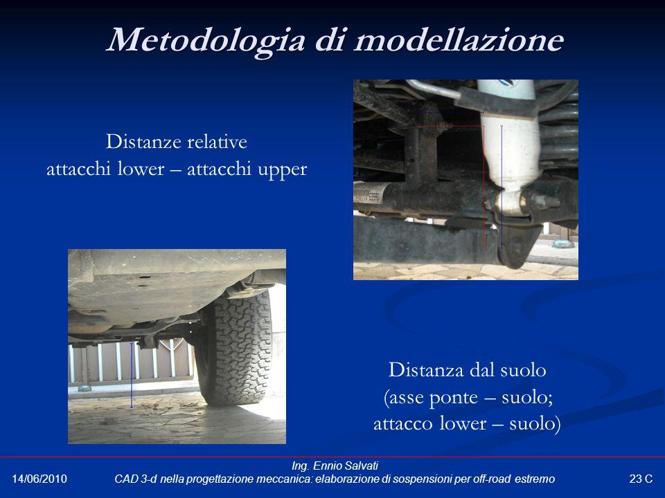 Metodologia di modellazione Distanza dal suolo (asse ponte – suolo; attacco lower – suolo) Distanze relative attacchi lower – attacchi upper 23 C 14/0