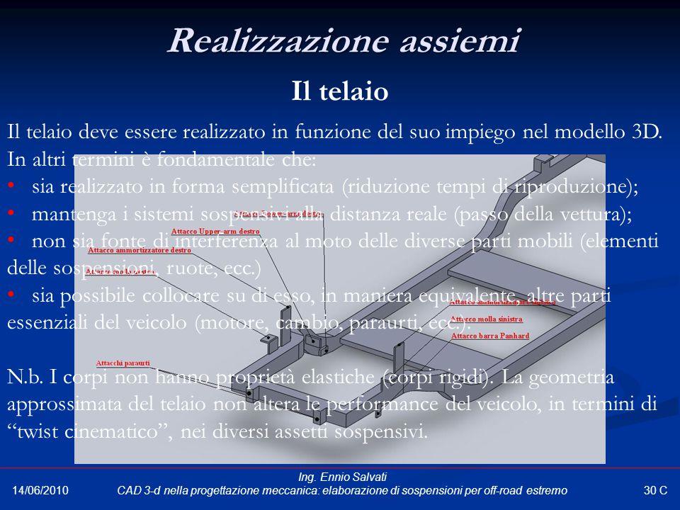 Realizzazione assiemi Il telaio Il telaio deve essere realizzato in funzione del suo impiego nel modello 3D. In altri termini è fondamentale che: sia