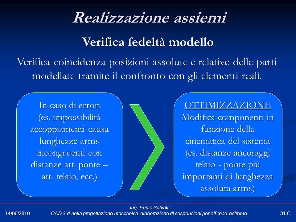 Realizzazione assiemi Verifica coincidenza posizioni assolute e relative delle parti modellate tramite il confronto con gli elementi reali. Verifica f
