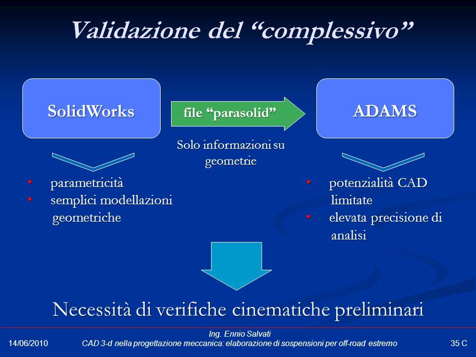 """Validazione del """"complessivo"""" Necessità di verifiche cinematiche preliminari SolidWorks file """"parasolid"""" ADAMS Solo informazioni su geometrie parametr"""