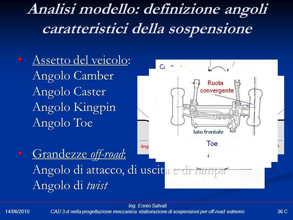 Analisi modello: definizione angoli caratteristici della sospensione Assetto del veicolo: Assetto del veicolo: Angolo Camber Angolo Caster Angolo King