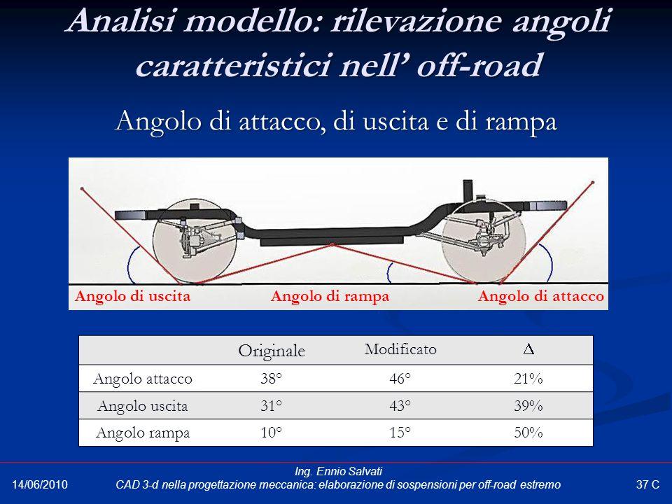 Angolo di attacco, di uscita e di rampa Originale Modificato  Angolo attacco38°46°21% Angolo uscita31°43°39% Angolo rampa10°15°50% Angolo di uscita A