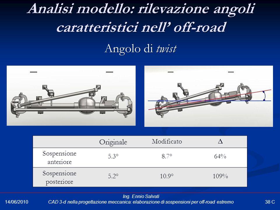 Angolo di twist Originale Modificato  Sospensione anteriore 5.3°8.7°64% Sospensione posteriore 5.2°10.9°109% Analisi modello: rilevazione angoli cara