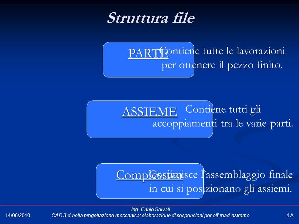 PARTE Struttura file ASSIEME Complessivo 14/06/2010 Contiene tutte le lavorazioni per ottenere il pezzo finito. Contiene tutti gli accoppiamenti tra l