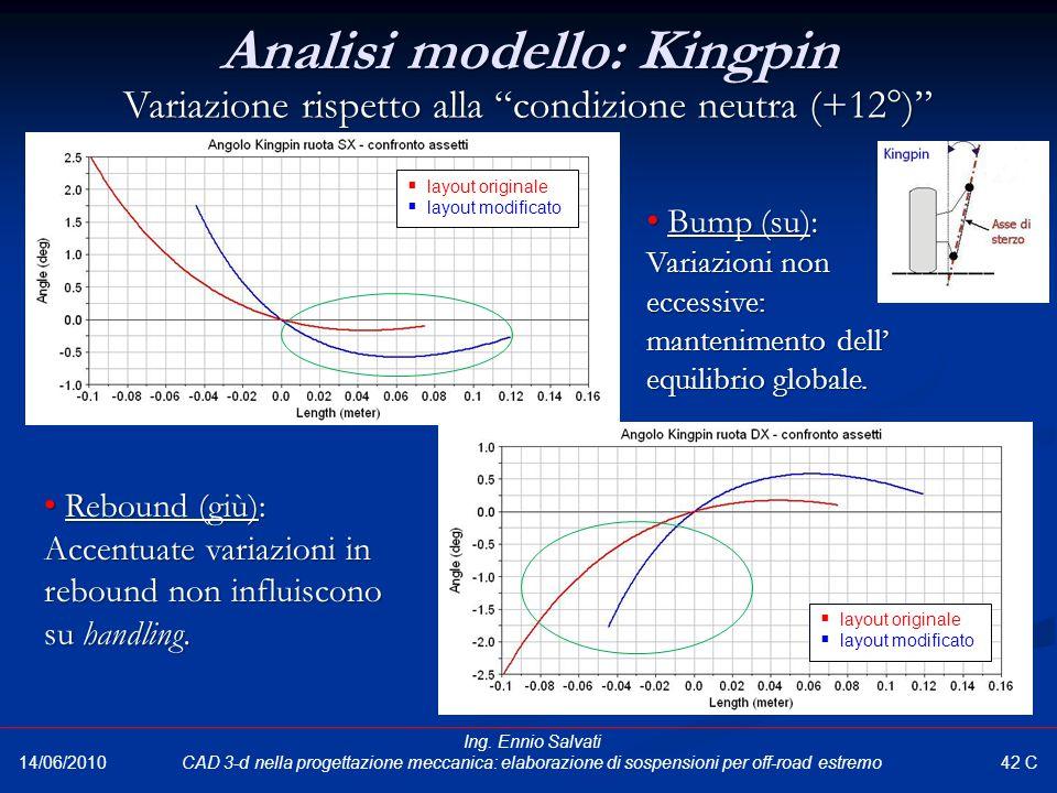 Bump (su): Variazioni non eccessive: mantenimento dell' equilibrio globale. Bump (su): Variazioni non eccessive: mantenimento dell' equilibrio globale