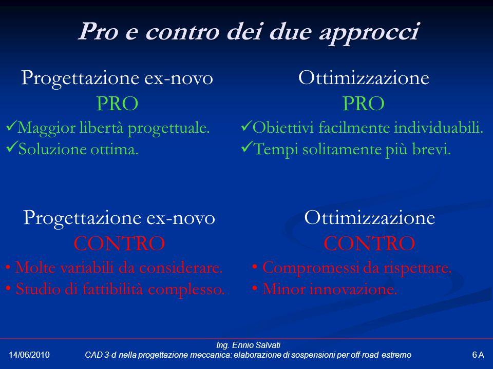 Pro e contro dei due approcci 14/06/2010 Progettazione ex-novo PRO Maggior libertà progettuale. Soluzione ottima. Progettazione ex-novo CONTRO Molte v